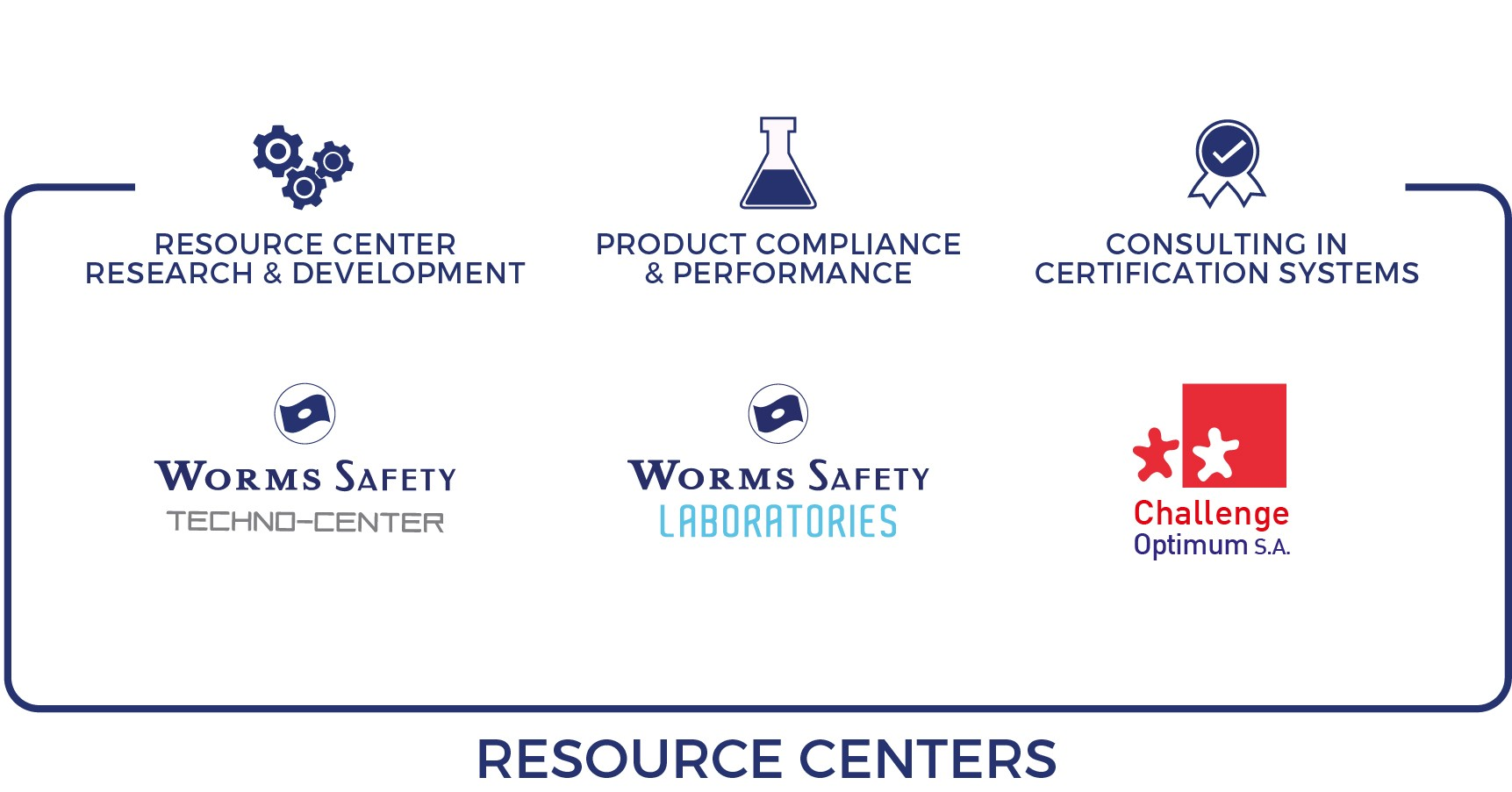Worms Safety Alliance Of Quality Management Specialists